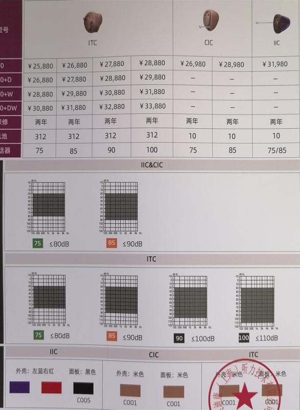 亿启听G400定制机